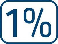 Pomóż dzieciom chorym naserce iprzekaż naten cel 1% swojego podatku